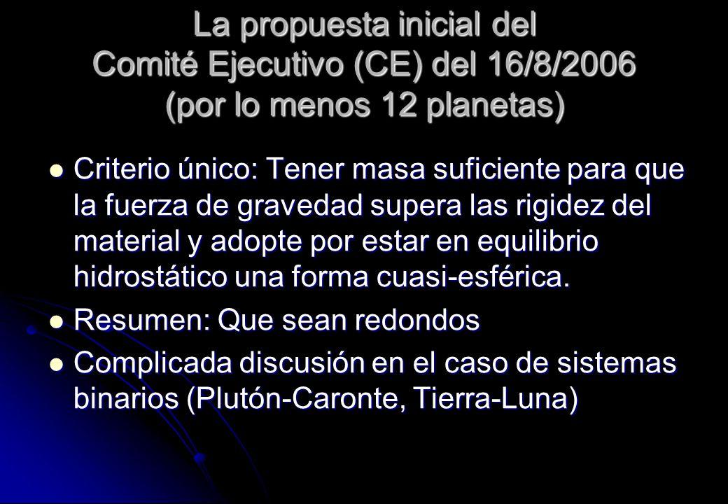 La propuesta inicial del Comité Ejecutivo (CE) del 16/8/2006 (por lo menos 12 planetas) Criterio único: Tener masa suficiente para que la fuerza de gr