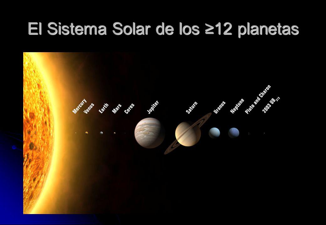 El Sistema Solar de los 12 planetas