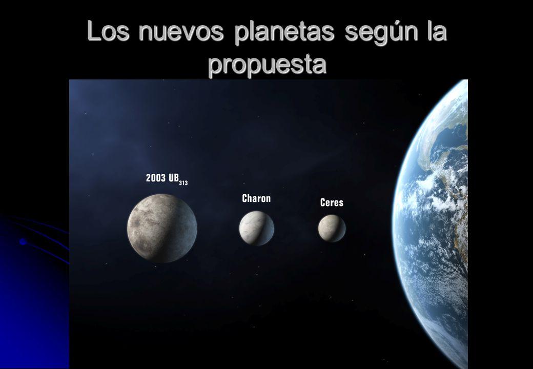 Los nuevos planetas según la propuesta