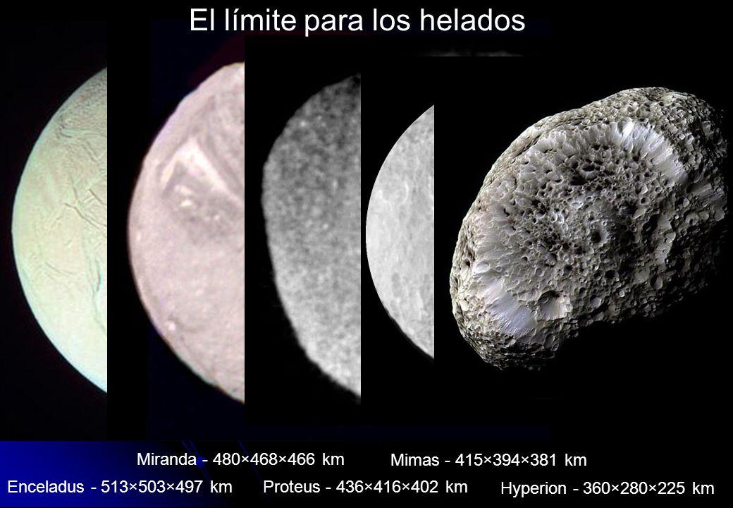 Enceladus - 513×503×497 km Miranda - 480×468×466 km Proteus - 436×416×402 km Mimas - 415×394×381 km Hyperion - 360×280×225 km El límite para los helad