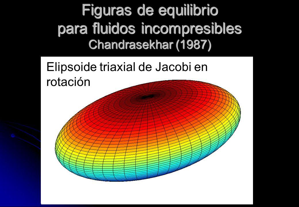 Figuras de equilibrio para fluidos incompresibles Chandrasekhar (1987) Esfera sin rotación Elipsoide oblato de Maclaurin en rotación Elipsoide triaxia