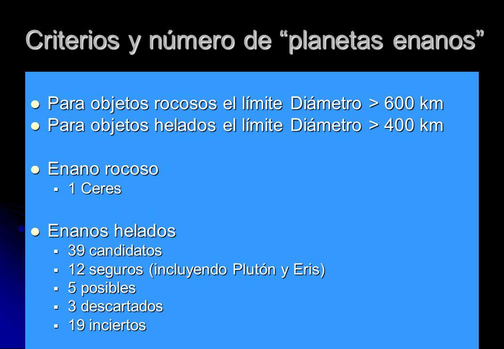 Criterios y número de planetas enanos Para objetos rocosos el límite Diámetro > 600 km Para objetos rocosos el límite Diámetro > 600 km Para objetos h