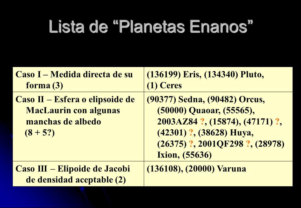 Caso I – Medida directa de su forma (3) (136199) Eris, (134340) Pluto, (1) Ceres Caso II – Esfera o elipsoide de MacLaurin con algunas manchas de albe