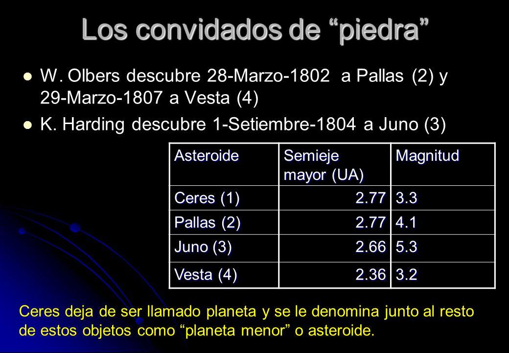 Los convidados de piedra W. Olbers descubre 28-Marzo-1802 a Pallas (2) y 29-Marzo-1807 a Vesta (4) K. Harding descubre 1-Setiembre-1804 a Juno (3) Ast