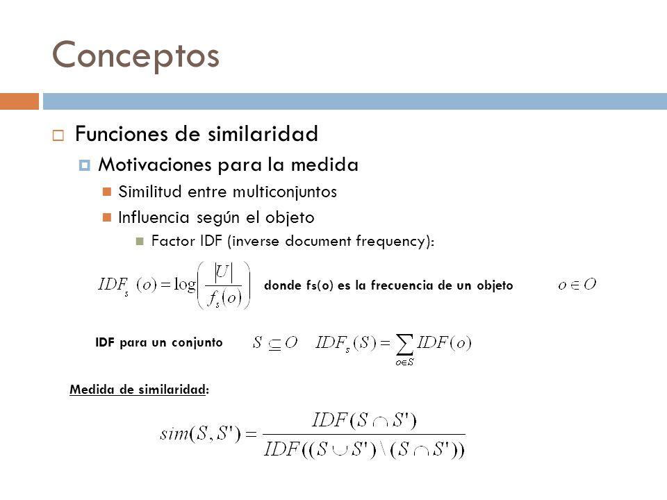 Conceptos Funciones de similaridad Motivaciones para la medida Similitud entre multiconjuntos Influencia según el objeto Factor IDF (inverse document frequency): donde f s (o) es la frecuencia de un objeto IDF para un conjunto Medida de similaridad: