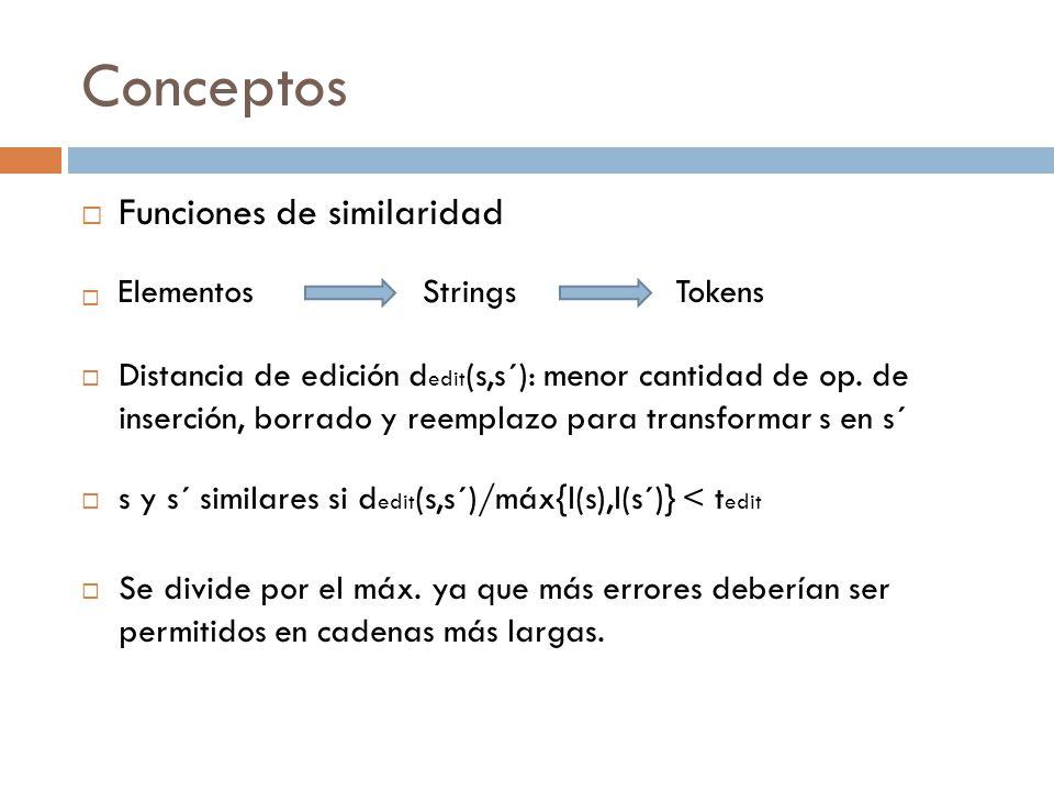 Conceptos Funciones de similaridad Distancia de edición d edit (s,s´): menor cantidad de op. de inserción, borrado y reemplazo para transformar s en s