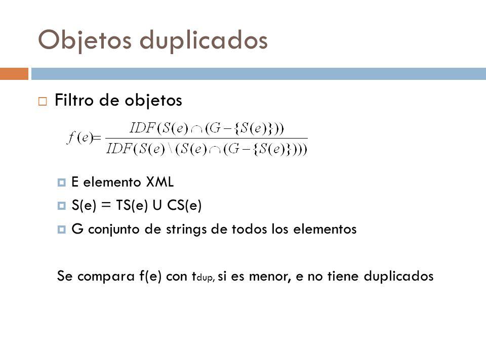 Objetos duplicados Filtro de objetos E elemento XML S(e) = TS(e) U CS(e) G conjunto de strings de todos los elementos Se compara f(e) con t dup, si es menor, e no tiene duplicados