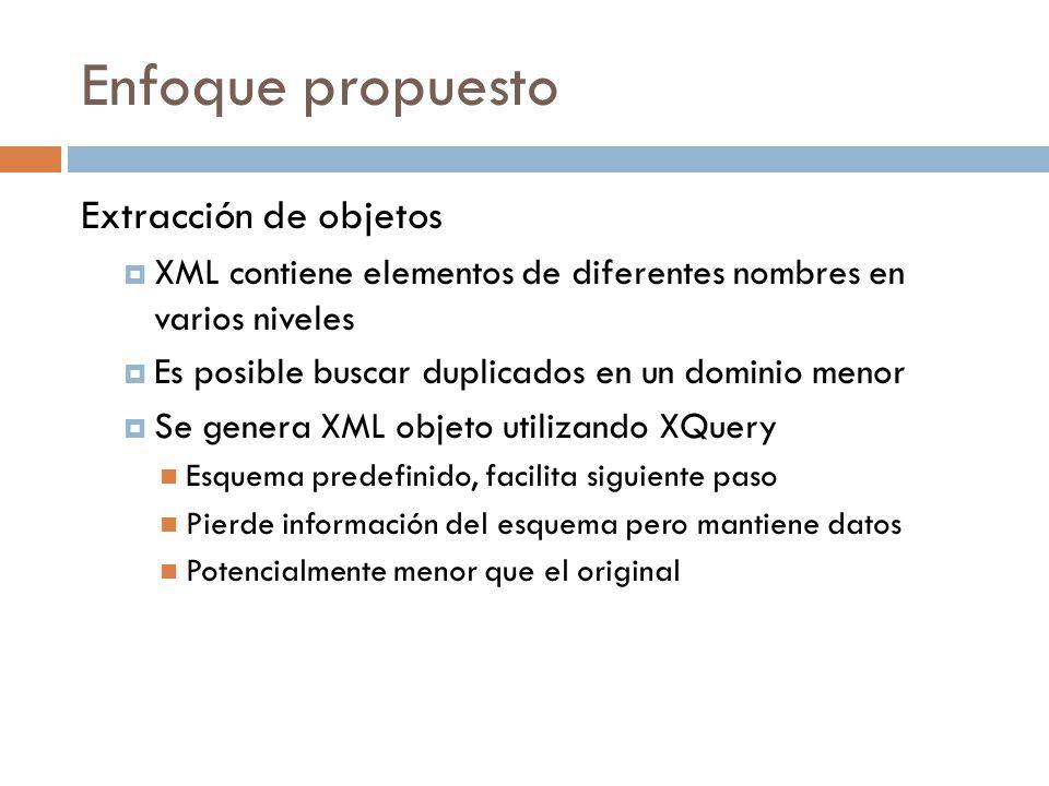 Enfoque propuesto Extracción de objetos XML contiene elementos de diferentes nombres en varios niveles Es posible buscar duplicados en un dominio menor Se genera XML objeto utilizando XQuery Esquema predefinido, facilita siguiente paso Pierde información del esquema pero mantiene datos Potencialmente menor que el original
