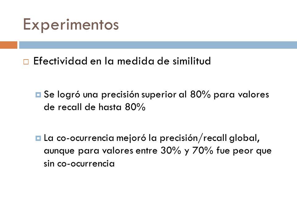 Experimentos Efectividad en la medida de similitud Se logró una precisión superior al 80% para valores de recall de hasta 80% La co-ocurrencia mejoró la precisión/recall global, aunque para valores entre 30% y 70% fue peor que sin co-ocurrencia