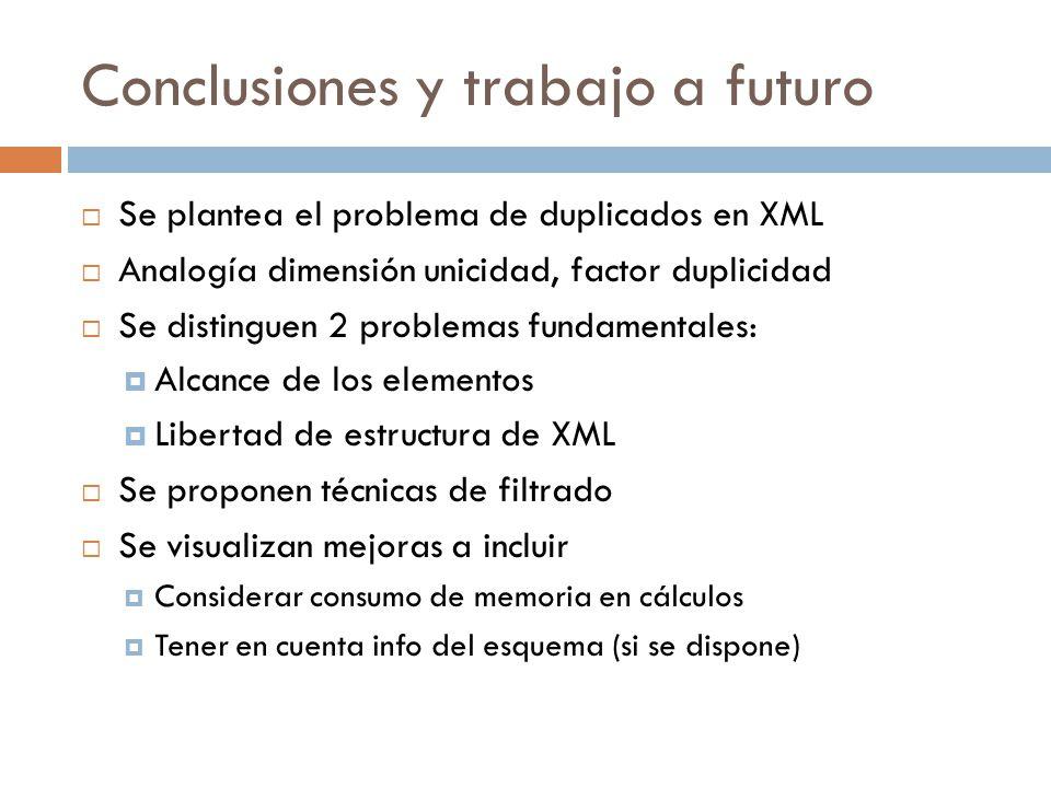 Conclusiones y trabajo a futuro Se plantea el problema de duplicados en XML Analogía dimensión unicidad, factor duplicidad Se distinguen 2 problemas f