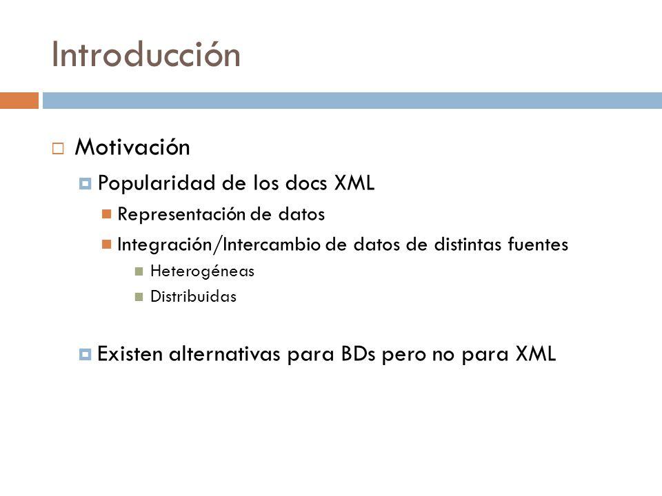 Introducción Motivación Popularidad de los docs XML Representación de datos Integración/Intercambio de datos de distintas fuentes Heterogéneas Distribuidas Existen alternativas para BDs pero no para XML