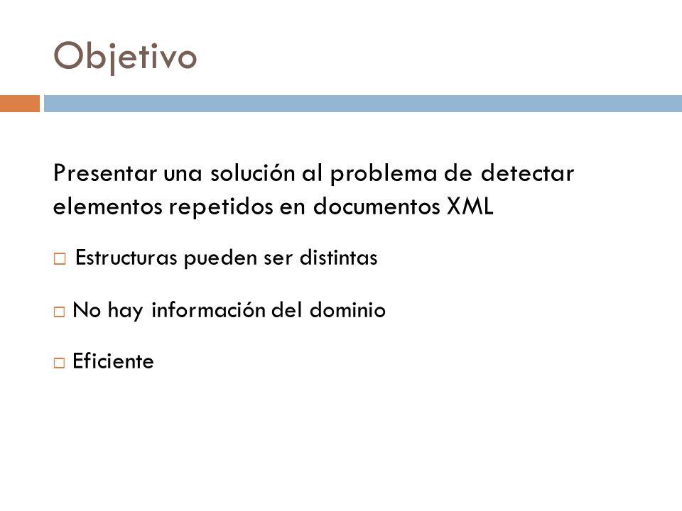 Objetivo Presentar una solución al problema de detectar elementos repetidos en documentos XML Estructuras pueden ser distintas No hay información del dominio Eficiente