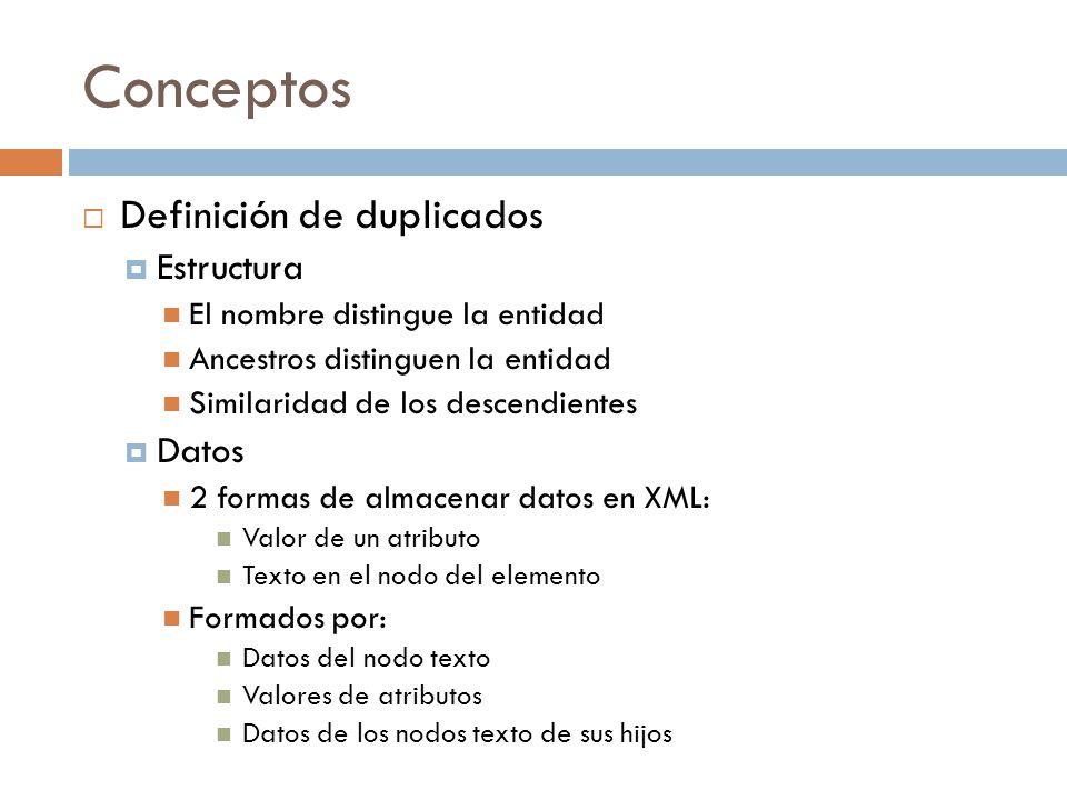 Conceptos Definición de duplicados Estructura El nombre distingue la entidad Ancestros distinguen la entidad Similaridad de los descendientes Datos 2 formas de almacenar datos en XML: Valor de un atributo Texto en el nodo del elemento Formados por: Datos del nodo texto Valores de atributos Datos de los nodos texto de sus hijos