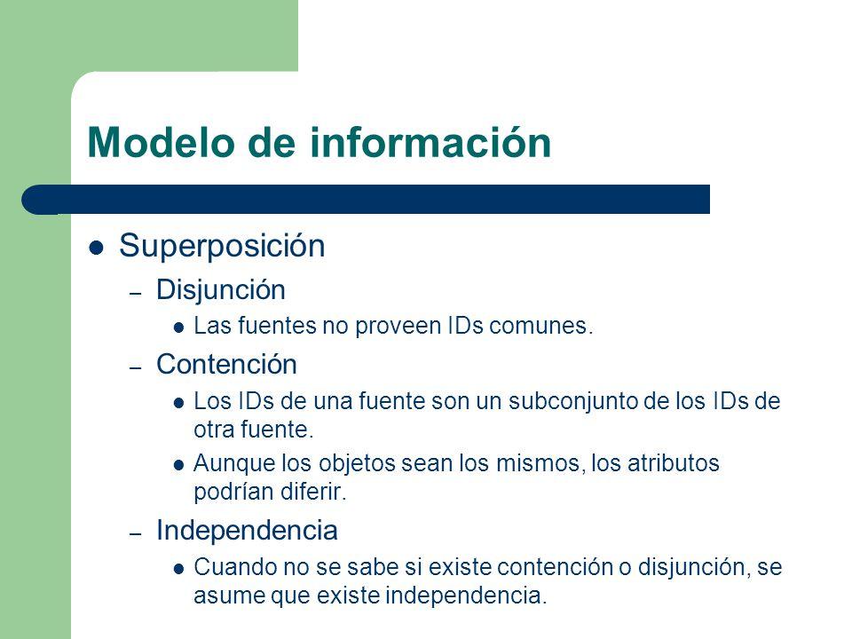 Ejemplo Se presenta un meta servicio de información de stock (MSIS) Es un sistema que provee información de cotización de acciones A diferencia de un sistema de información de stock (SIS) común, un MSIS combina información de varios sistemas El MSIS envía una solicitud a un conjunto de SISs para luego unir los resultados y presentarlos al usuario