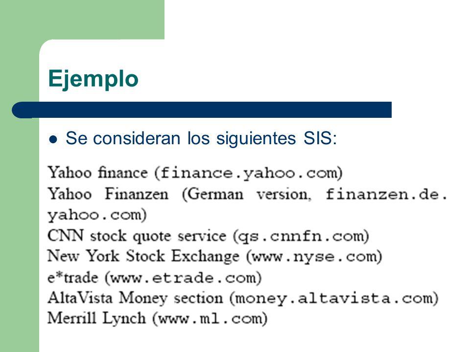 Ejemplo Consulta para IBM en un típico SIS ID Nombre de la compañía Provisto por todos los SIS Proveen información adicional y estadística No están disponibles en los 7 SIS