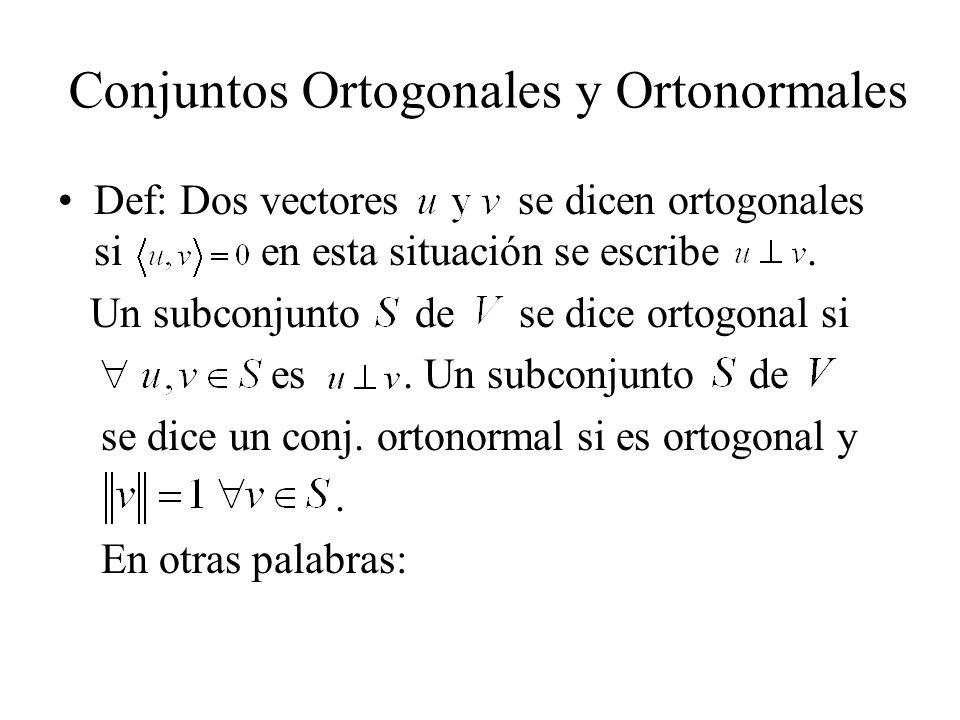Conjuntos Ortogonales y Ortonormales Def: Dos vectores se dicen ortogonales si en esta situación se escribe. Un subconjunto de se dice ortogonal si es