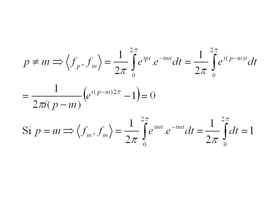 Teorema(M é todo de Gram-Schmidt)
