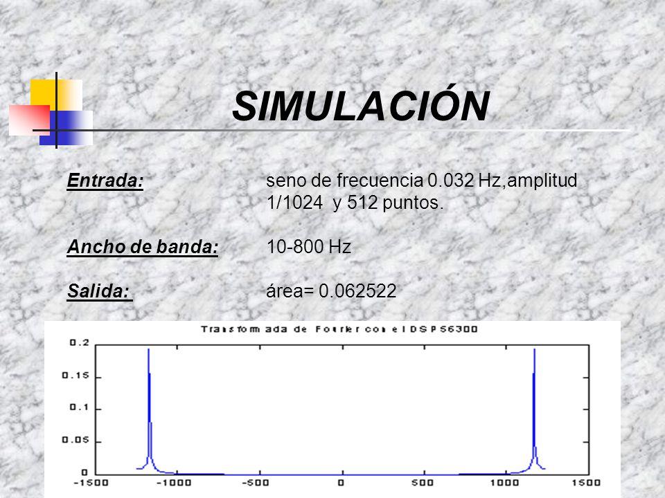 SIMULACIÓN Entrada:seno de frecuencia 0.032 Hz,amplitud 1/1024y 512 puntos. Ancho de banda:10-800 Hz Salida:área= 0.062522