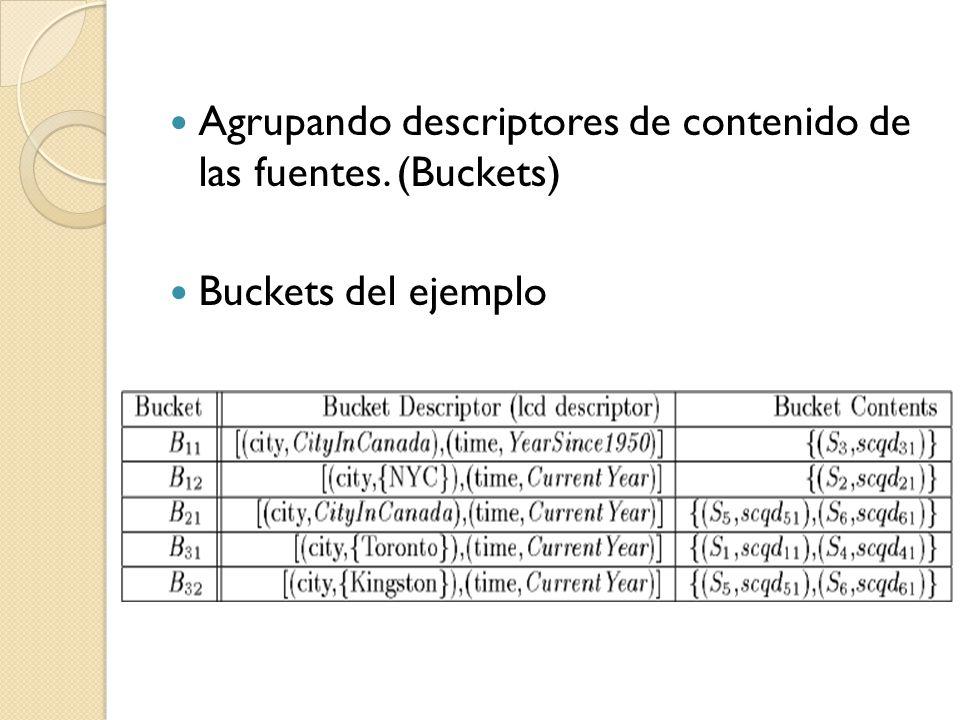 Agrupando descriptores de contenido de las fuentes. (Buckets) Buckets del ejemplo