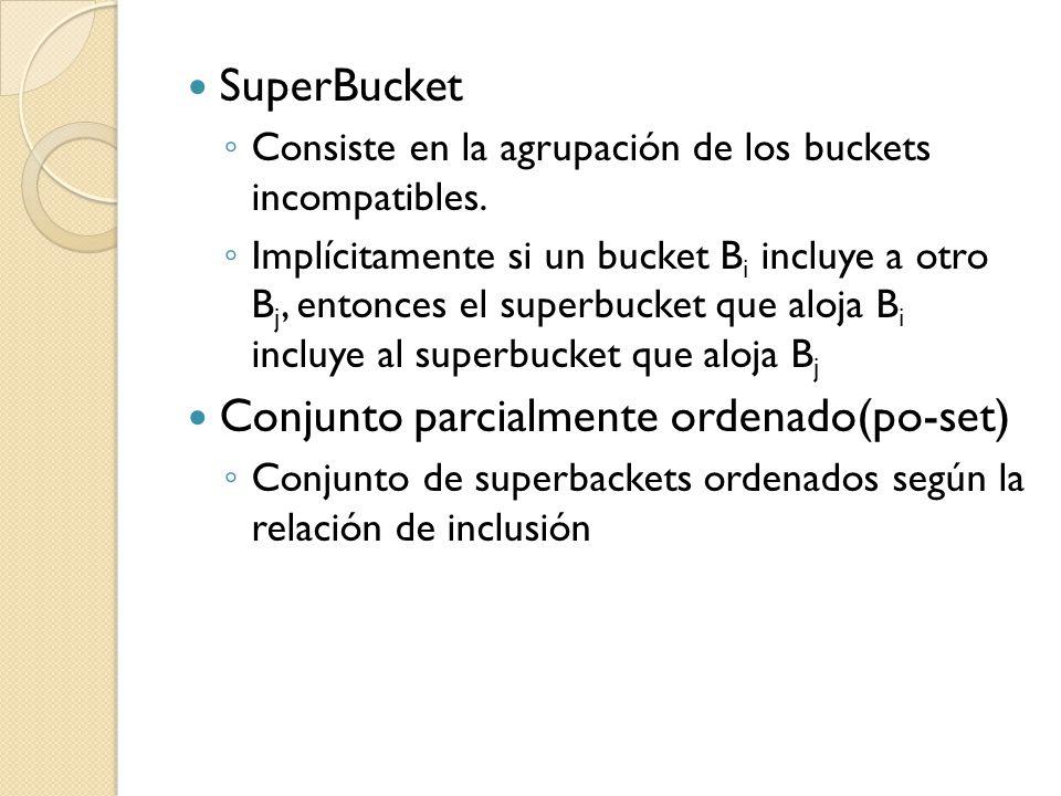 SuperBucket Consiste en la agrupación de los buckets incompatibles.