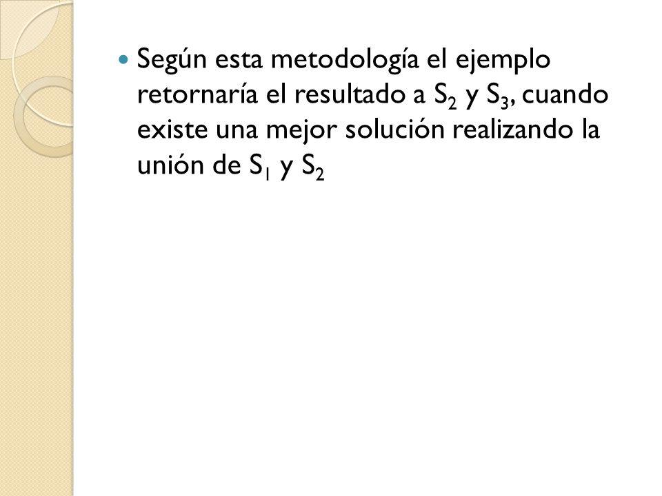 Según esta metodología el ejemplo retornaría el resultado a S 2 y S 3, cuando existe una mejor solución realizando la unión de S 1 y S 2