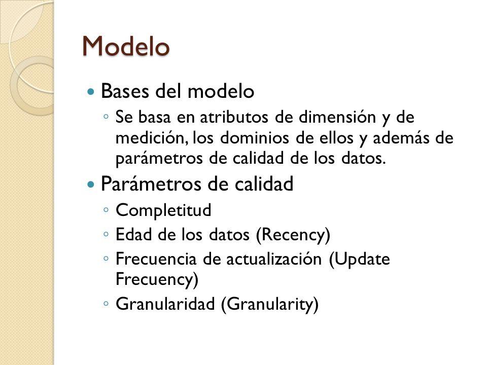Modelo Bases del modelo Se basa en atributos de dimensión y de medición, los dominios de ellos y además de parámetros de calidad de los datos.