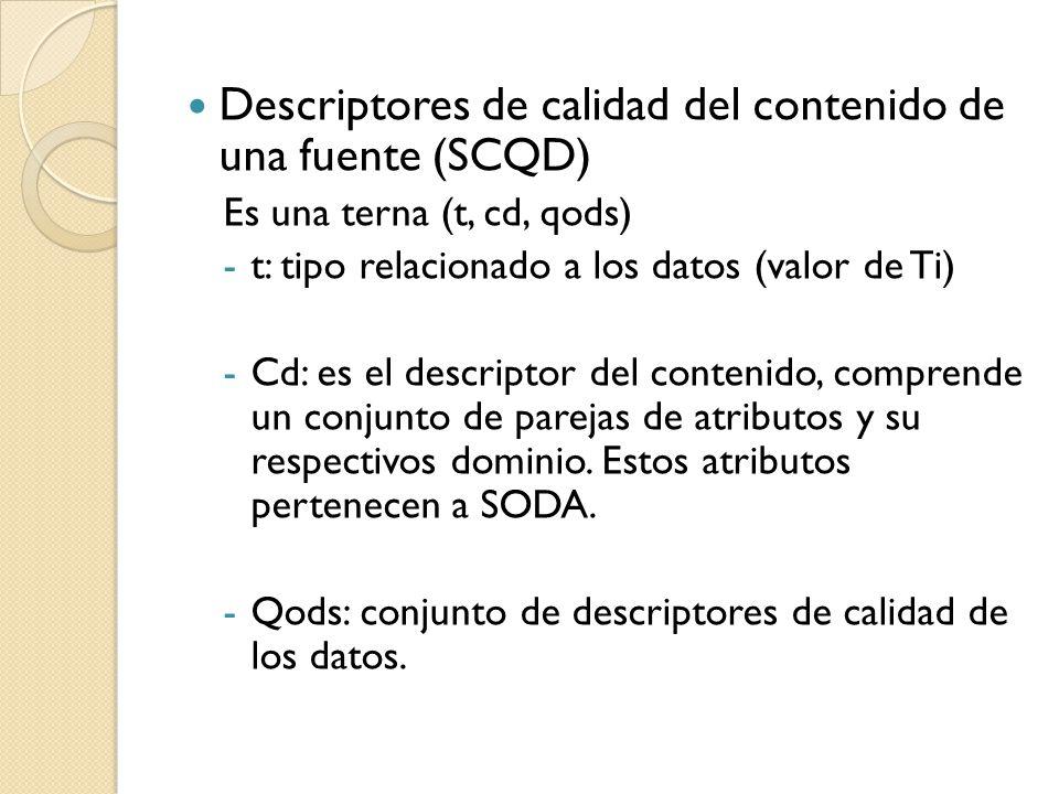 Descriptores de calidad del contenido de una fuente (SCQD) Es una terna (t, cd, qods) -t: tipo relacionado a los datos (valor de Ti) -Cd: es el descriptor del contenido, comprende un conjunto de parejas de atributos y su respectivos dominio.