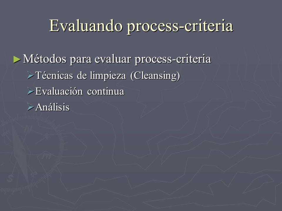 Evaluando process-criteria Métodos para evaluar process-criteria Métodos para evaluar process-criteria Técnicas de limpieza (Cleansing) Técnicas de limpieza (Cleansing) Evaluación continua Evaluación continua Análisis Análisis