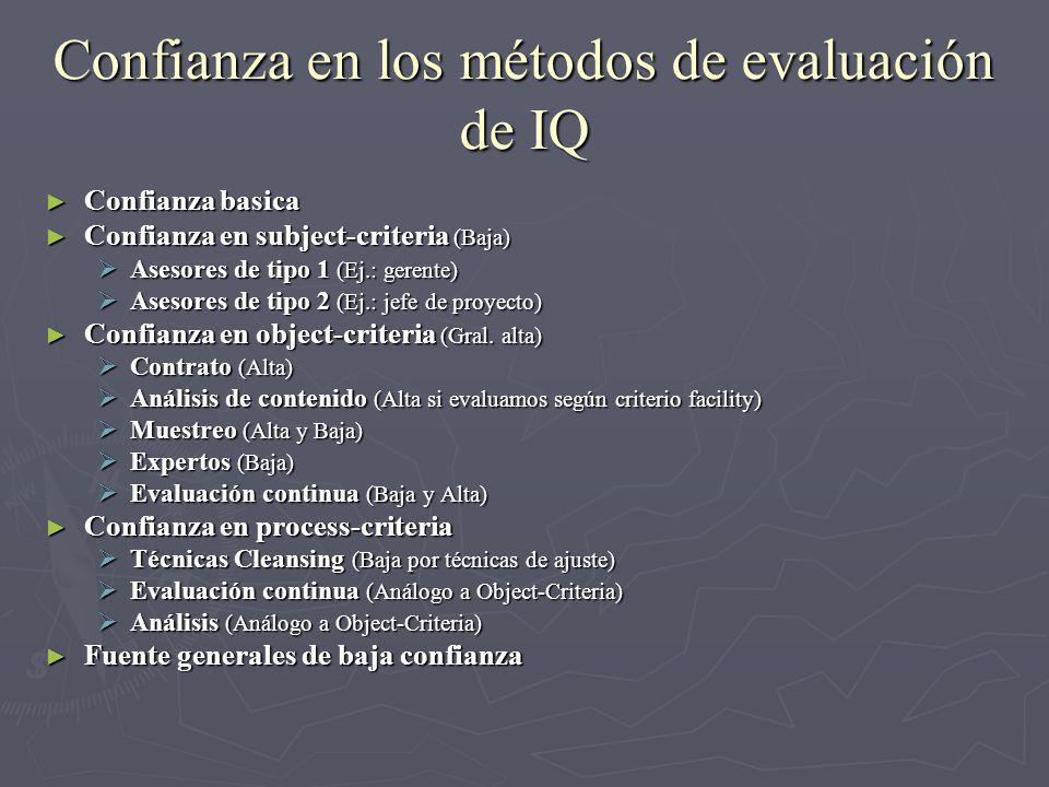 Confianza en los métodos de evaluación de IQ Confianza basica Confianza basica Confianza en subject-criteria (Baja) Confianza en subject-criteria (Baja) Asesores de tipo 1 (Ej.: gerente) Asesores de tipo 1 (Ej.: gerente) Asesores de tipo 2 (Ej.: jefe de proyecto) Asesores de tipo 2 (Ej.: jefe de proyecto) Confianza en object-criteria (Gral.