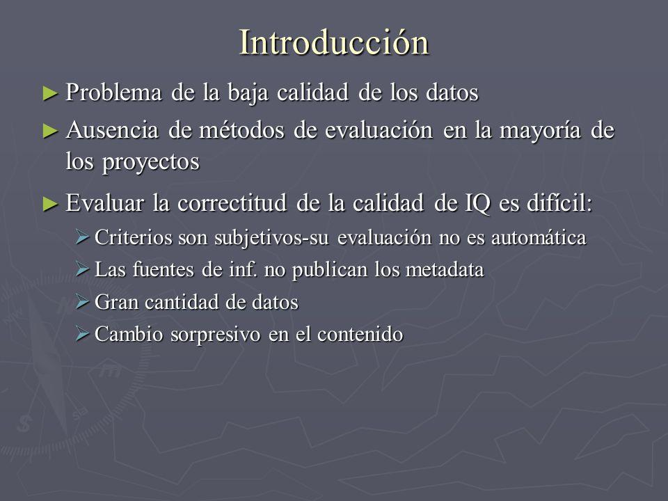 Introducción Problema de la baja calidad de los datos Problema de la baja calidad de los datos Ausencia de métodos de evaluación en la mayoría de los proyectos Ausencia de métodos de evaluación en la mayoría de los proyectos Evaluar la correctitud de la calidad de IQ es difícil: Evaluar la correctitud de la calidad de IQ es difícil: Criterios son subjetivos-su evaluación no es automática Criterios son subjetivos-su evaluación no es automática Las fuentes de inf.