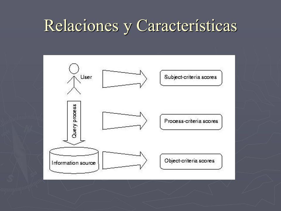 Relaciones y Características