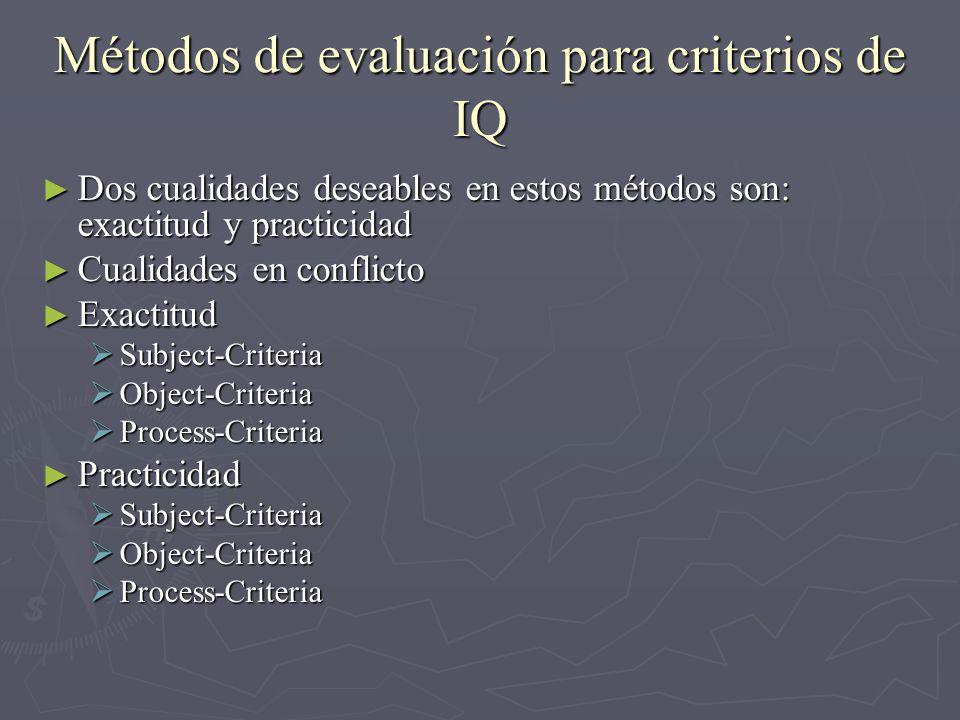 Métodos de evaluación para criterios de IQ Dos cualidades deseables en estos métodos son: exactitud y practicidad Dos cualidades deseables en estos métodos son: exactitud y practicidad Cualidades en conflicto Cualidades en conflicto Exactitud Exactitud Subject-Criteria Subject-Criteria Object-Criteria Object-Criteria Process-Criteria Process-Criteria Practicidad Practicidad Subject-Criteria Subject-Criteria Object-Criteria Object-Criteria Process-Criteria Process-Criteria