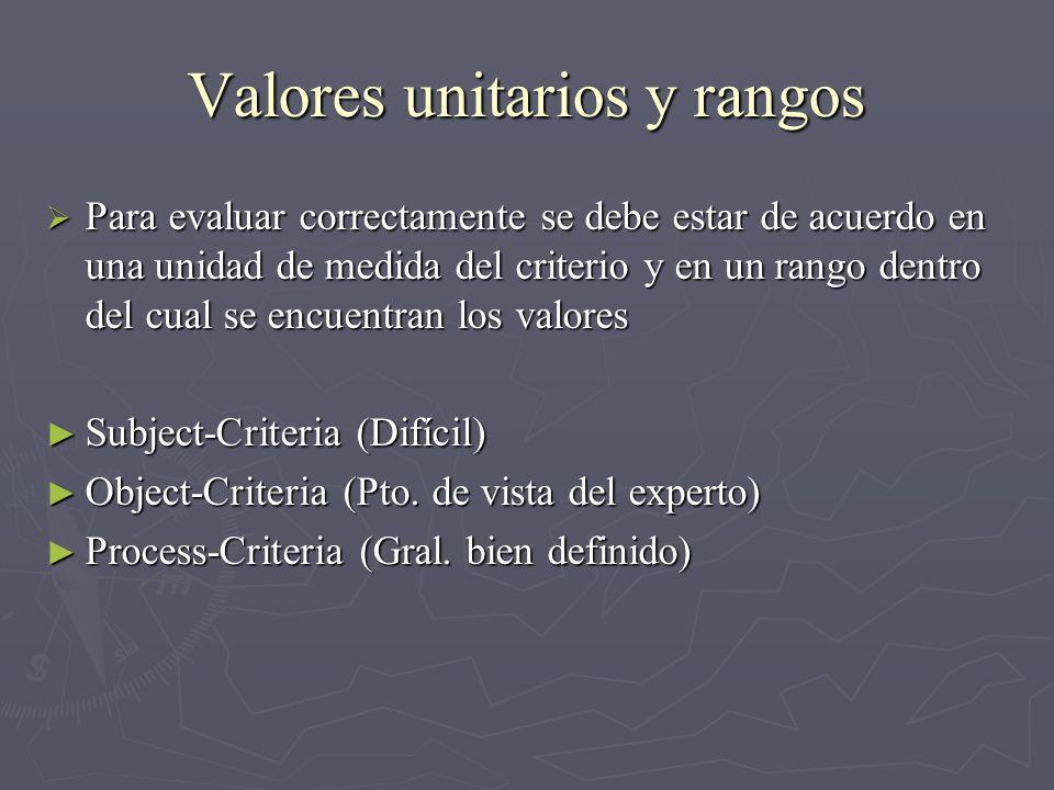 Valores unitarios y rangos Para evaluar correctamente se debe estar de acuerdo en una unidad de medida del criterio y en un rango dentro del cual se encuentran los valores Para evaluar correctamente se debe estar de acuerdo en una unidad de medida del criterio y en un rango dentro del cual se encuentran los valores Subject-Criteria (Difícil) Subject-Criteria (Difícil) Object-Criteria (Pto.