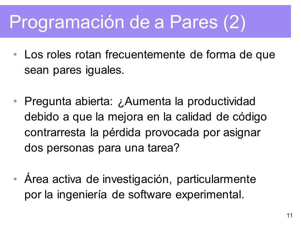 11 Programación de a Pares (2) Los roles rotan frecuentemente de forma de que sean pares iguales. Pregunta abierta: ¿Aumenta la productividad debido a