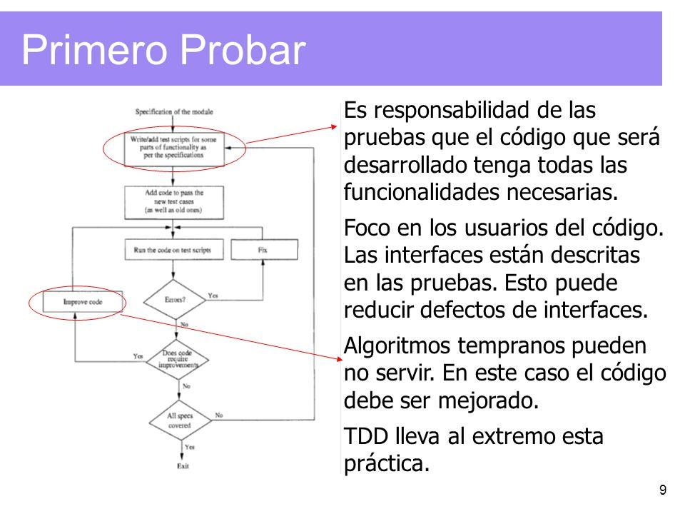 9 Primero Probar Es responsabilidad de las pruebas que el código que será desarrollado tenga todas las funcionalidades necesarias. Foco en los usuario