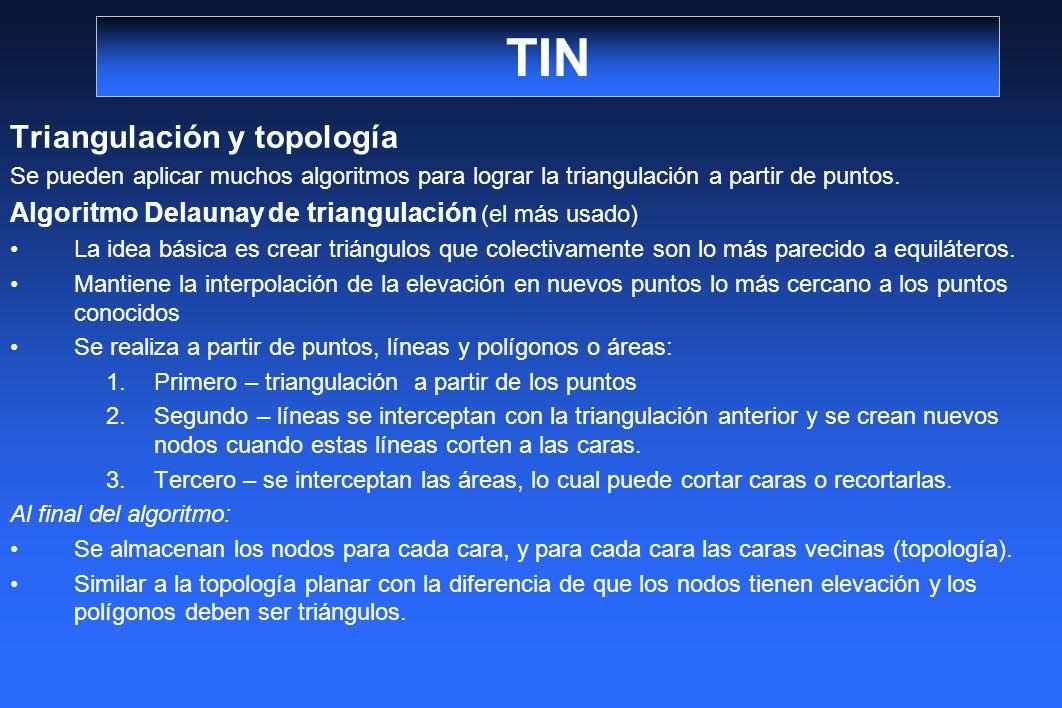 TIN Triangulación y topología Se pueden aplicar muchos algoritmos para lograr la triangulación a partir de puntos. Algoritmo Delaunay de triangulación