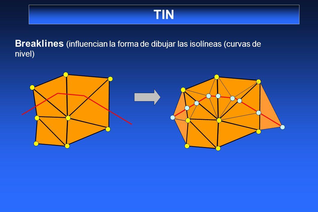 Breaklines (influencian la forma de dibujar las isolíneas (curvas de nivel)