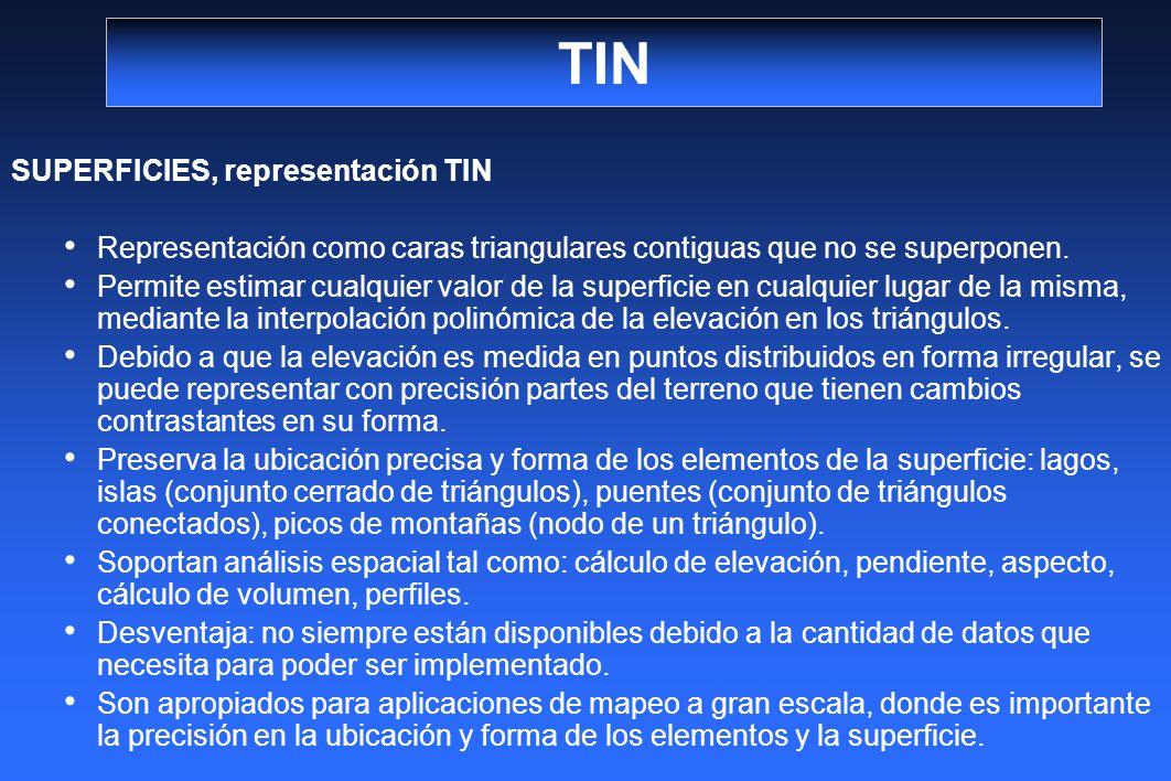 TIN SUPERFICIES, representación TIN Representación como caras triangulares contiguas que no se superponen. Permite estimar cualquier valor de la super