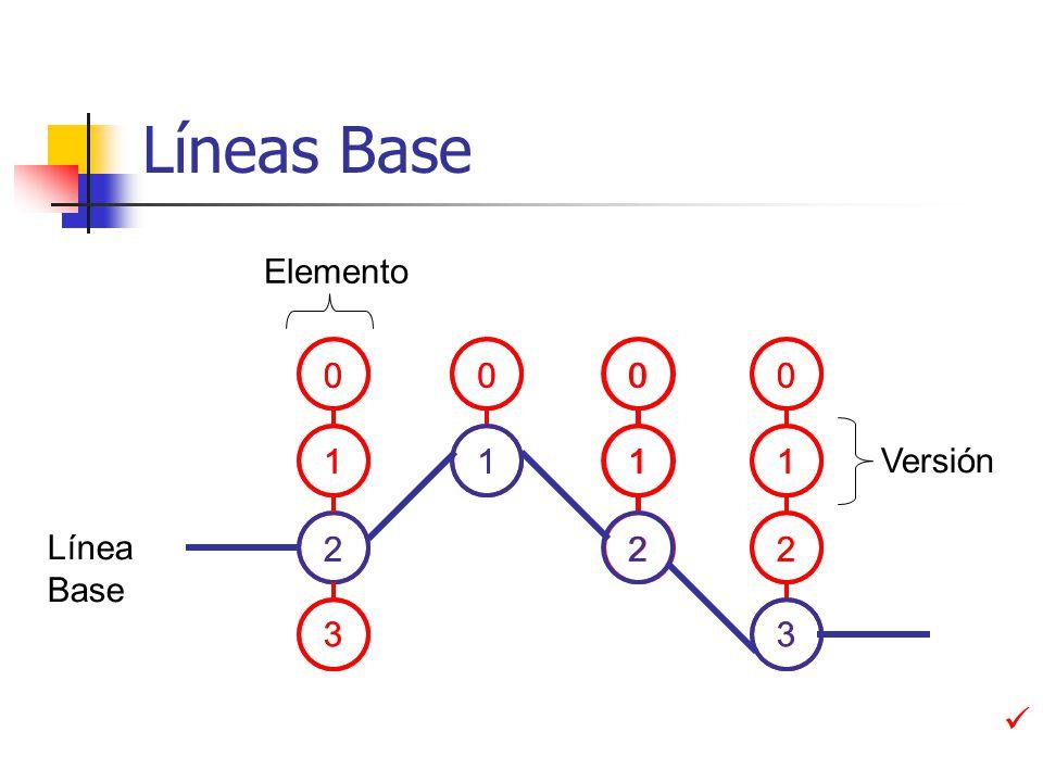 Líneas Base Elemento Versión 0 1 2 0 1 3 2 0 1 3 2 0 1 Línea Base 0 1 0 1 3 2 0 1 2 0 1 3 2