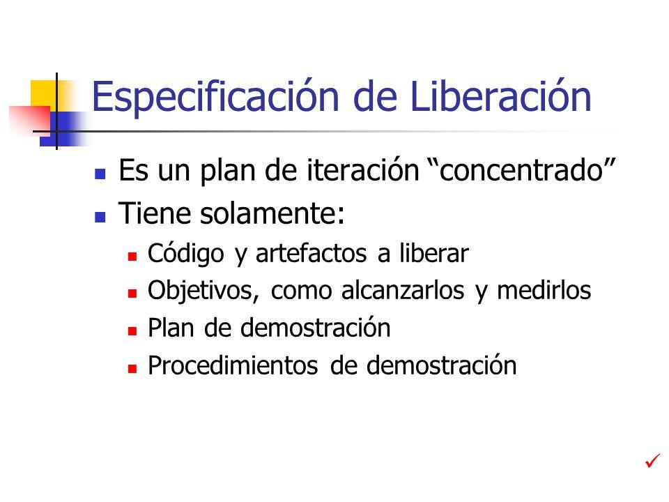 Especificación de Liberación Contenido de la Liberación Es la descripción de los productos que se desarrollarán en la iteración Casos de Uso Artefactos