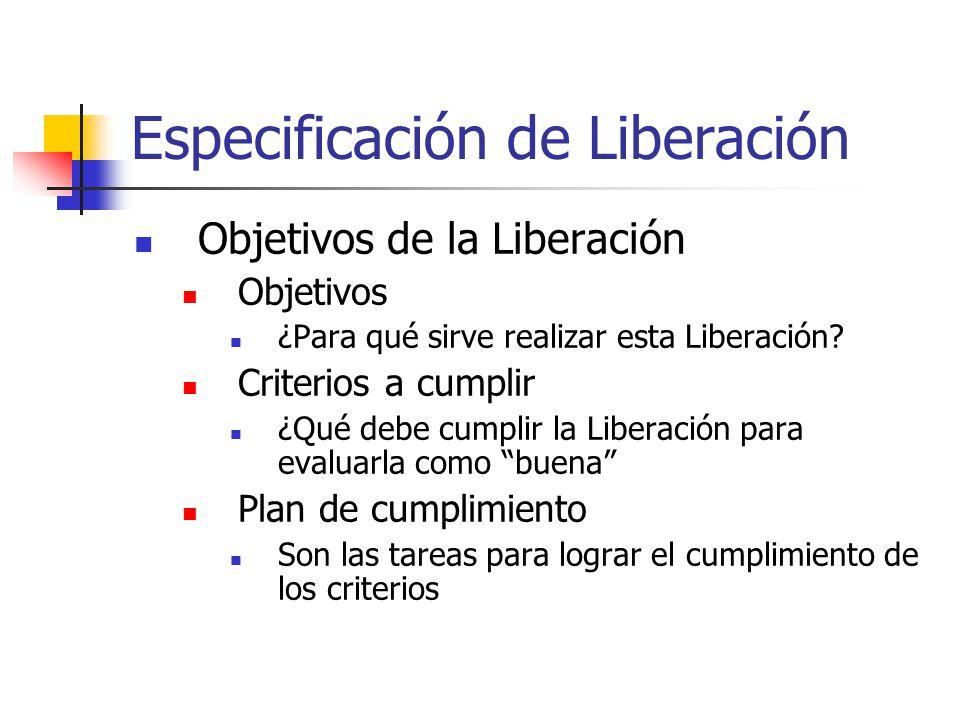 Especificación de Liberación Plan de demostración Agenda de actividades Son las tareas que demostrarán que se cumplieron los criterios planteados Responsabilidades del equipo Responsables por el contenido y por las actividades de demostración