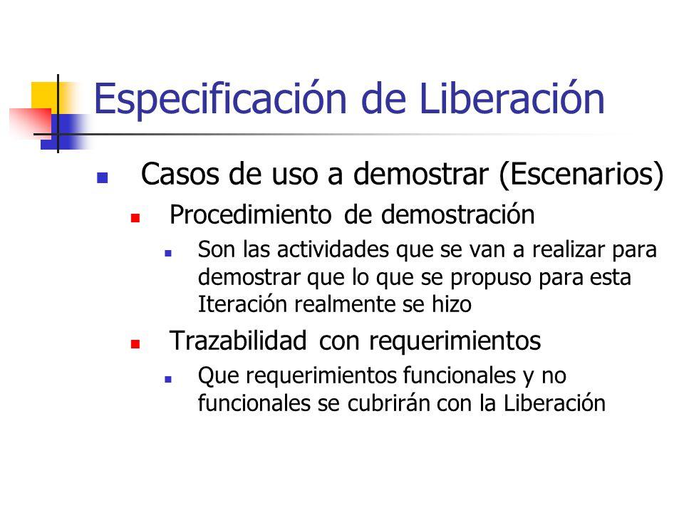 Descripción de la liberación Y al final de la liberación.