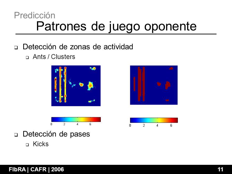 Detección de zonas de actividad Ants / Clusters Detección de pases Kicks FIbRA | CAFR | 200611 Patrones de juego oponente Predicción