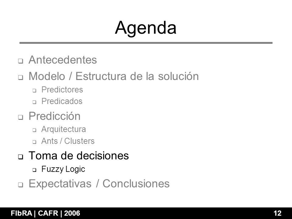 Agenda FIbRA | CAFR | 200612 Antecedentes Modelo / Estructura de la solución Predictores Predicados Predicción Arquitectura Ants / Clusters Toma de decisiones Fuzzy Logic Expectativas / Conclusiones