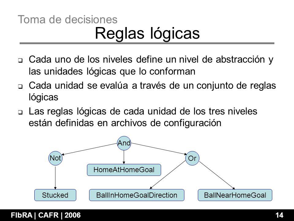 Cada uno de los niveles define un nivel de abstracción y las unidades lógicas que lo conforman Cada unidad se evalúa a través de un conjunto de reglas lógicas Las reglas lógicas de cada unidad de los tres niveles están definidas en archivos de configuración FIbRA | CAFR | 200614 Reglas lógicas Toma de decisiones And Or Not HomeAtHomeGoal BallInHomeGoalDirectionBallNearHomeGoalStucked