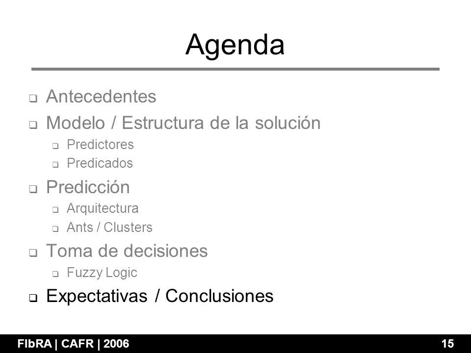 Agenda FIbRA | CAFR | 200615 Antecedentes Modelo / Estructura de la solución Predictores Predicados Predicción Arquitectura Ants / Clusters Toma de decisiones Fuzzy Logic Expectativas / Conclusiones