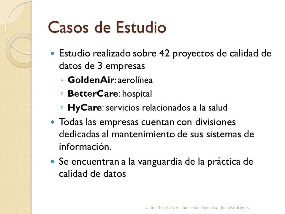Casos de Estudio Estudio realizado sobre 42 proyectos de calidad de datos de 3 empresas GoldenAir: aerolínea BetterCare: hospital HyCare: servicios re