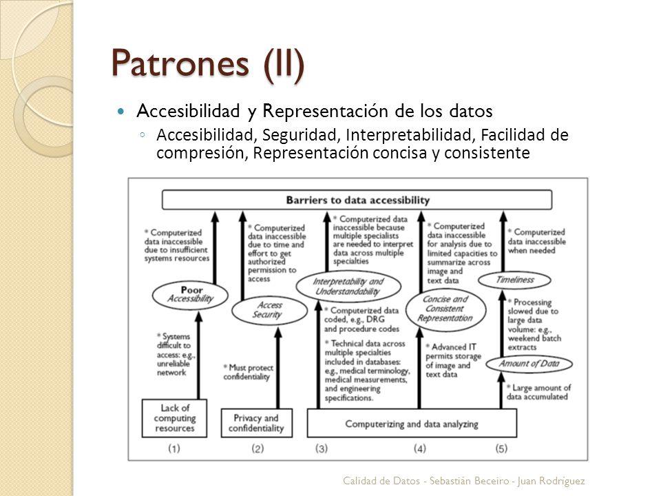 Patrones (II) Accesibilidad y Representación de los datos Accesibilidad, Seguridad, Interpretabilidad, Facilidad de compresión, Representación concisa