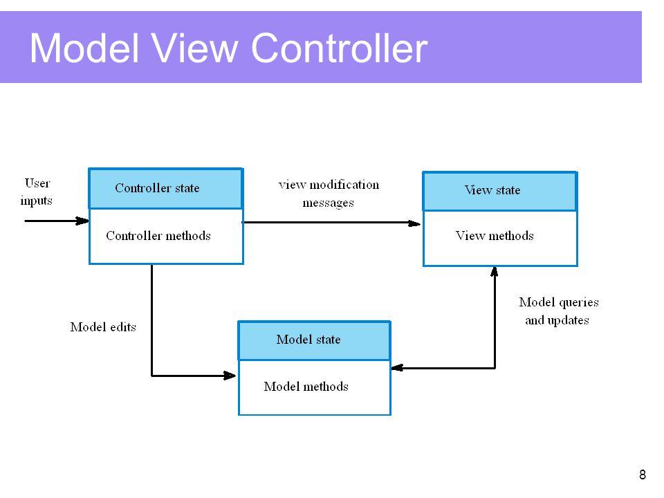 9 Tener en Cuenta Al diseñar la presentación tener en cuenta: ¿El usuario está interesado en la información en forma precisa o relaciones entre valores de datos.