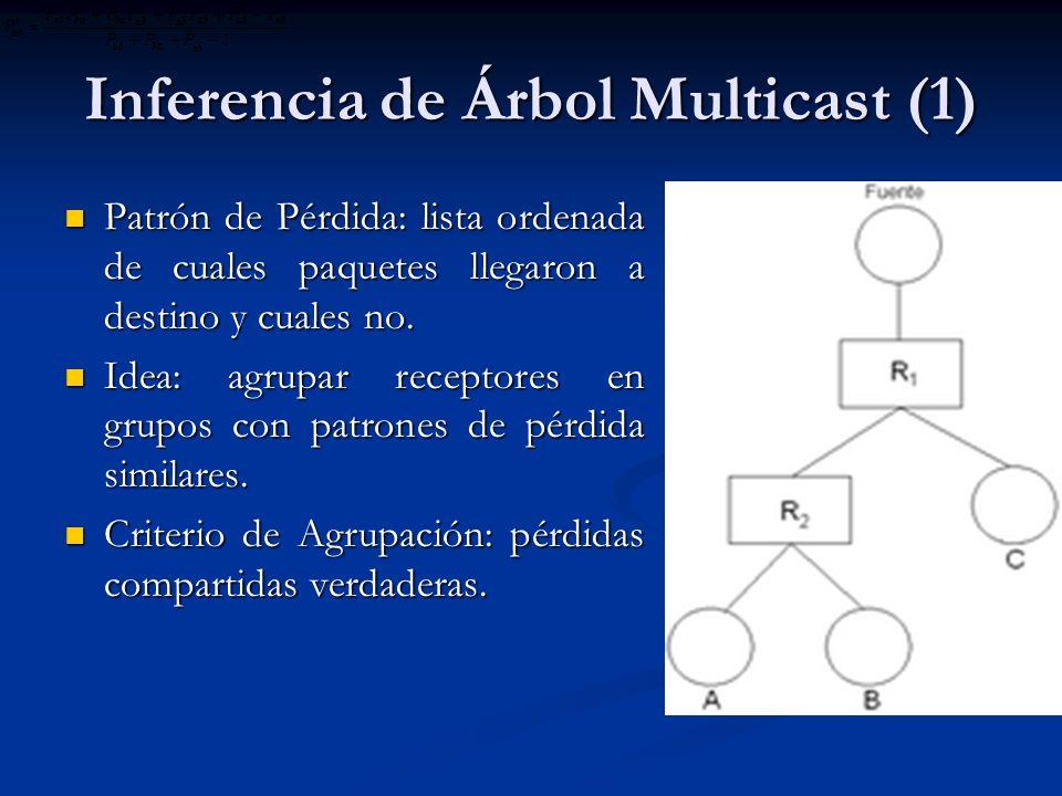 Inferencia de Árbol Multicast (1) Patrón de Pérdida: lista ordenada de cuales paquetes llegaron a destino y cuales no. Patrón de Pérdida: lista ordena